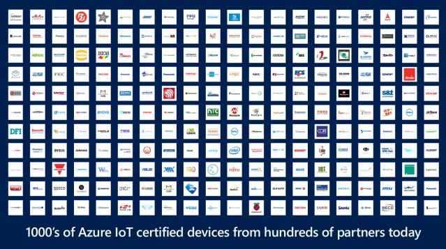 CertifiedAzureIoTdevices.PNG